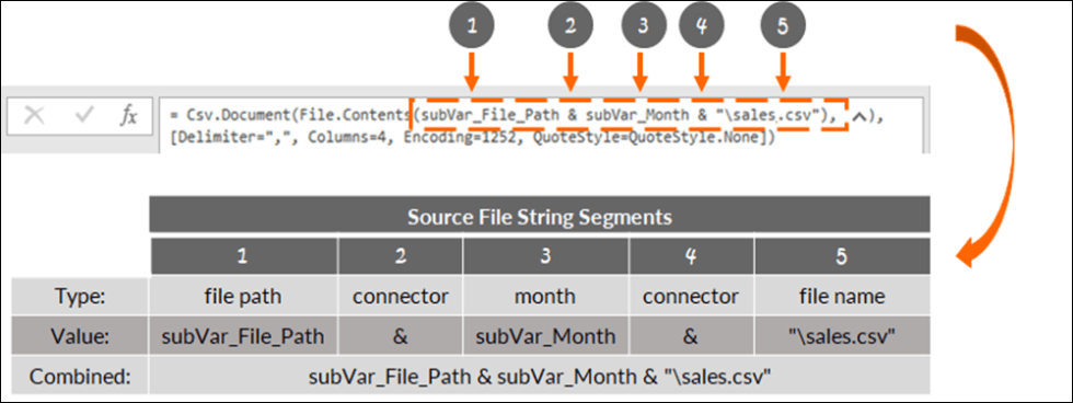 Source file string segments