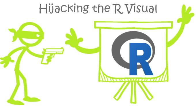 Hijacking R Banner