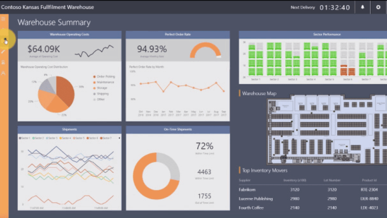 Power BI is a tool to make graphs, pictures, and tables from your data