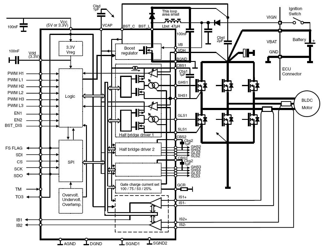 High Integration Chipset For Small Electric Motors In