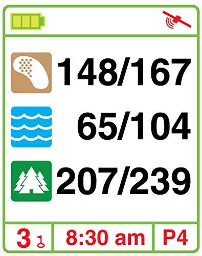 IZZO-Swami-4000-Golf-GPS-0-1
