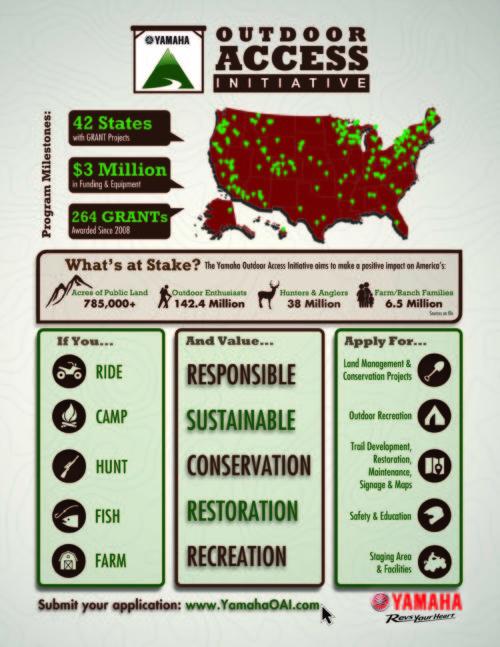 OAI Infographic