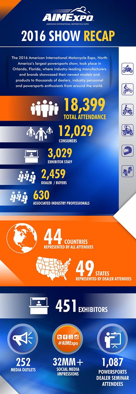 aimexpo-infographic