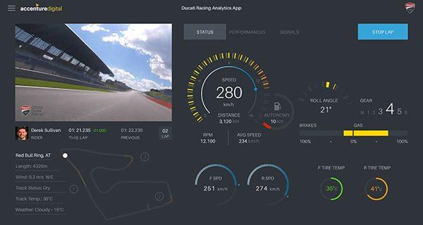Ducati Inside