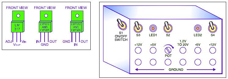 IC pin and power supply box