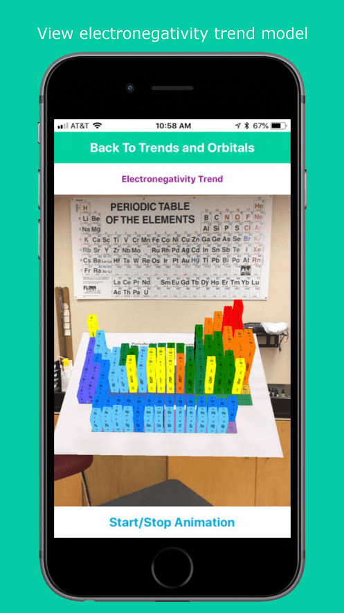 Augmented Reality Electronegavity Trend Periodic Table Chemistry Augmented Reality