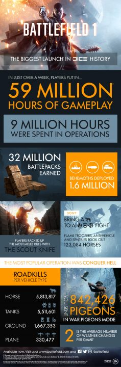 battlefield-1-infographic-powerup