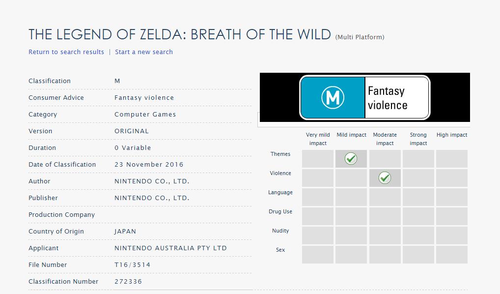 zelda-breath-of-the-wild-classification-powerup.png