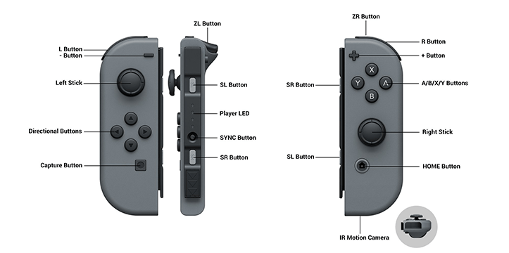 Joy-Con-anatomy.png