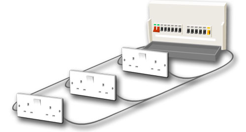uk power networks  types of circuit