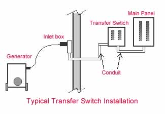 reliance generator transfer switch wiring diagram wiring diagram transfer switch wiring diagram diagrams generator transfer switch kit best home