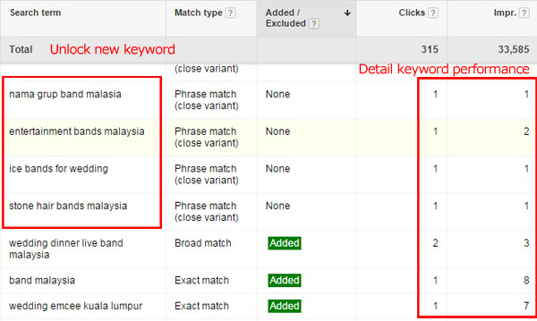 paid-search-keyword