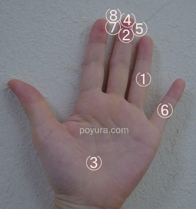 指もみ方法