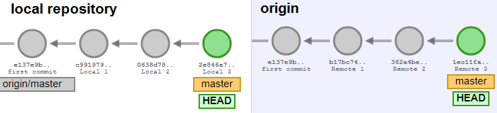 git repository example