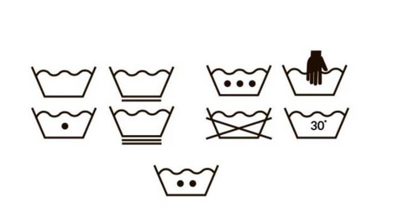 Значки для одежды обозначение