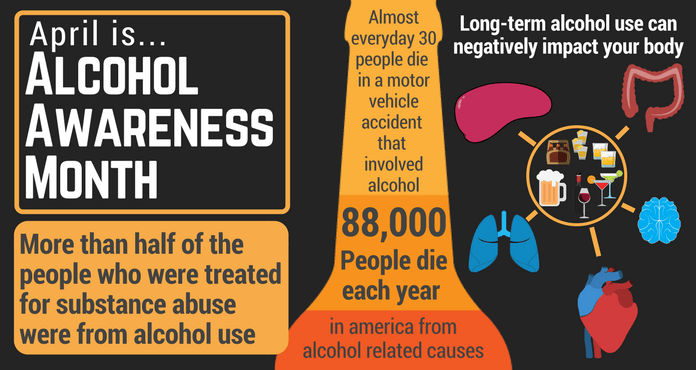 34th annual alcohol awareness month