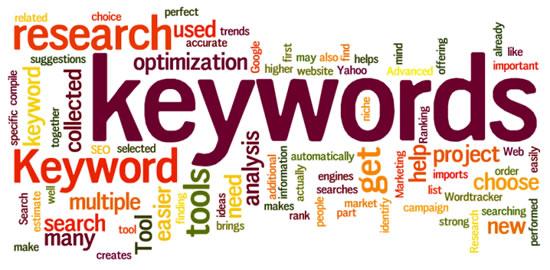 The  Adwords PPC Keywords in Google  2015