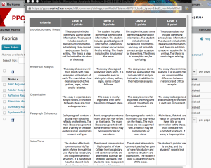Published Rubric