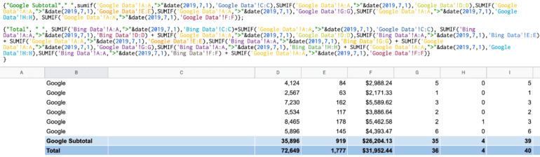 google sheets query function adding subtotals