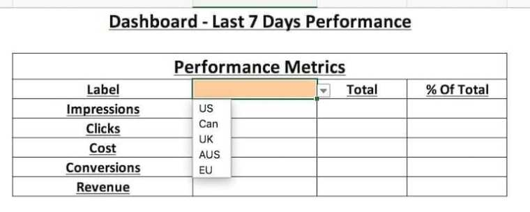 excel dashboard with data validation