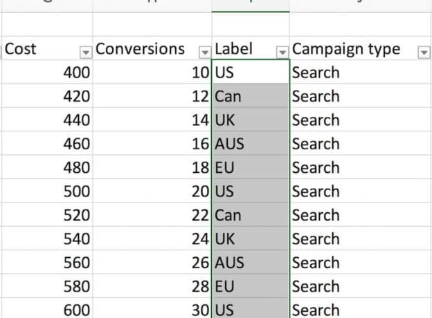 ppc data highlight labels