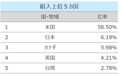 exe-i構成国201911