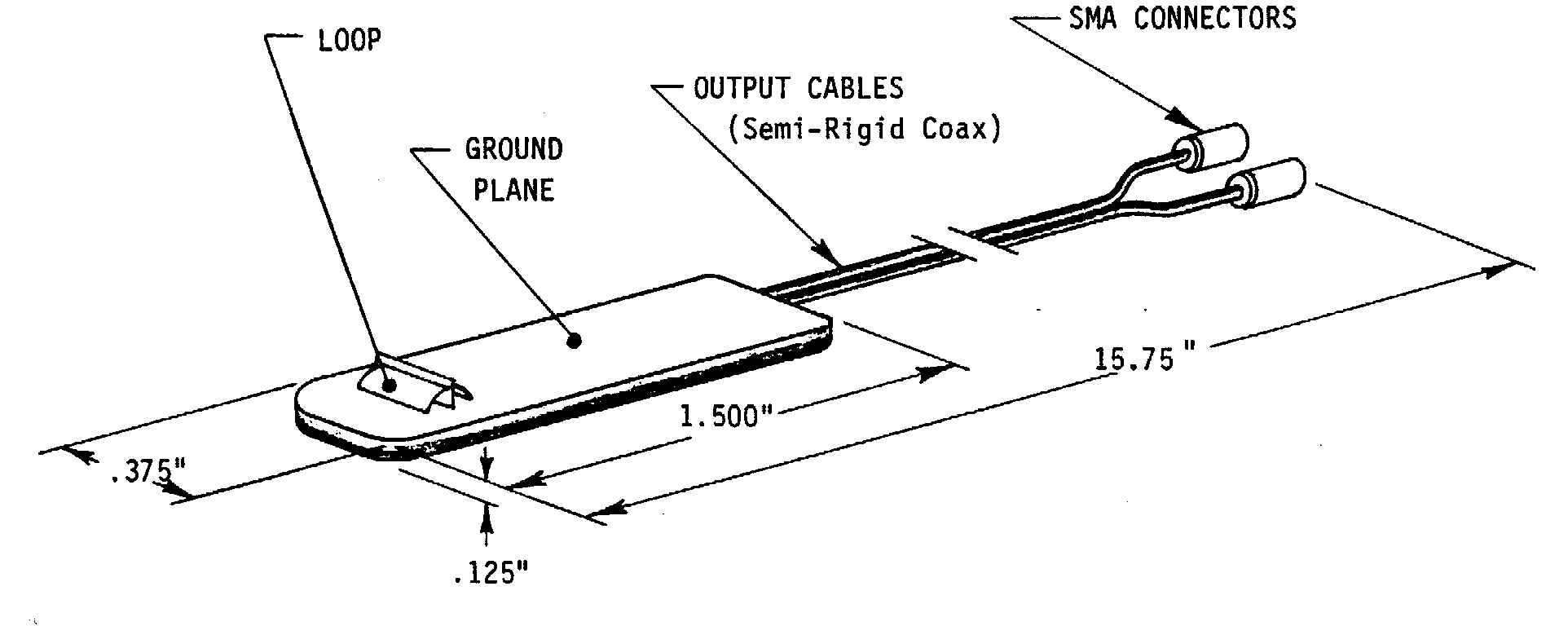 Ground Plane Surface Current Type Magnetic Field B Dot