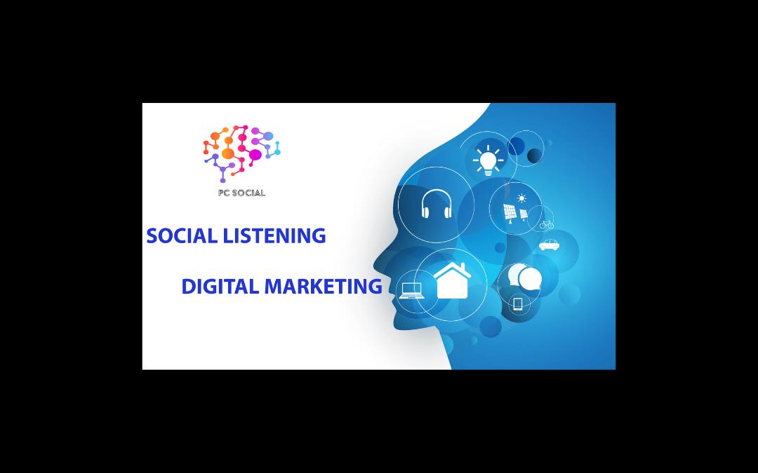 Social Listening – Digital Marketing (Infographic)