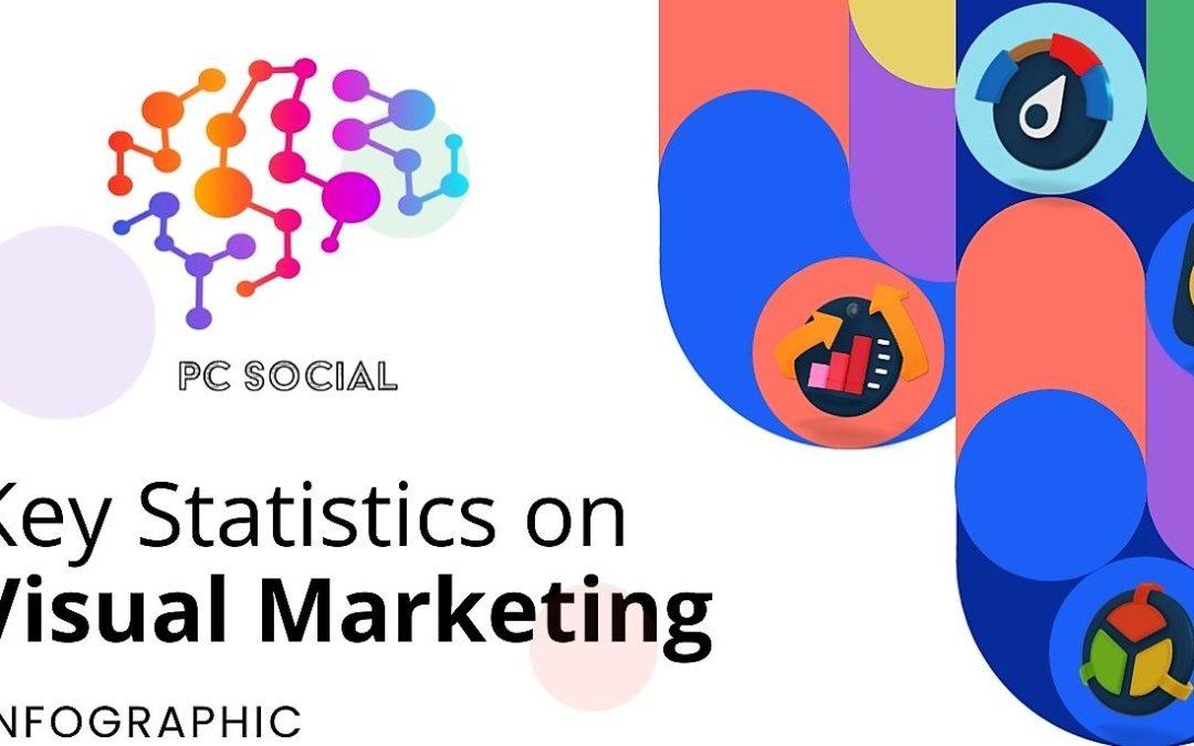 Visual Marketing (Infographic)