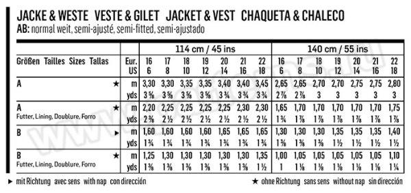 Выкройка Burda №6486 — Жакет-пальто, Жилет