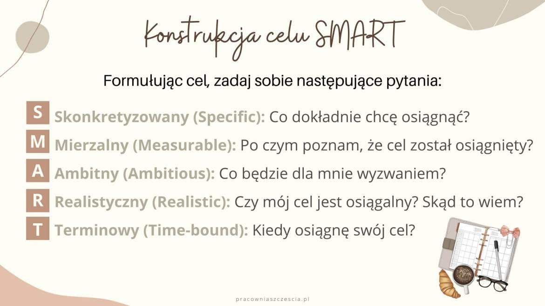 Kontrukcja celu SMART, PS, Pracownia Szczęścia, szczęście, psychologia, osiągnięcia