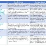 Chart - page 2