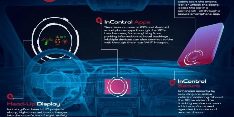 Jaguar XE in-car technology announced