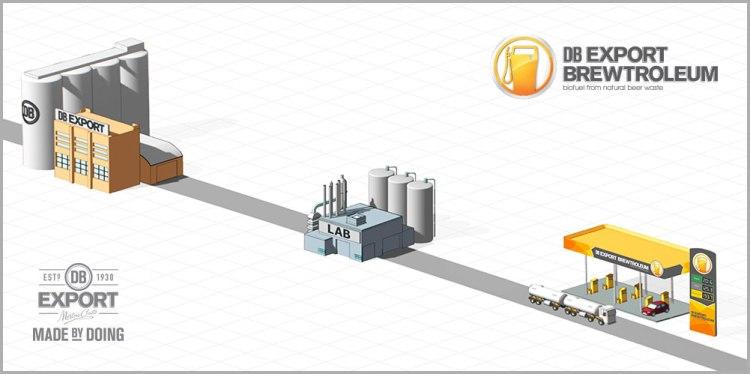 brewtroleum-infographic-logos-07