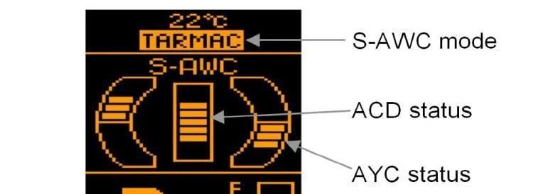 S-AWC-display