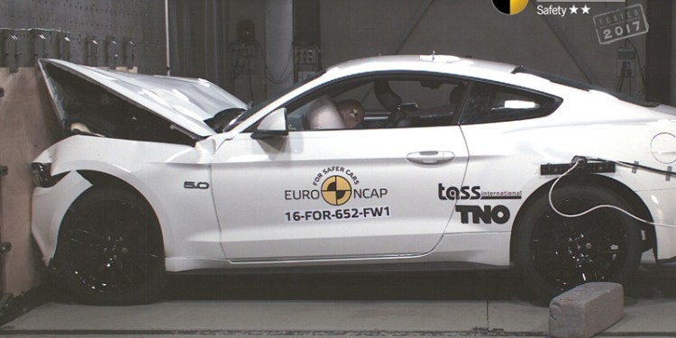 "Following the announcement by ANCAP yesterday that the Ford Mustang had scored just two stars in crash testing, EuroNCAP has spoken out. THE FORD MUSTANG might be the only sports car to have been tested under stricter 2017 NCAP guidelines, placing emphasis on pedestrian safety and rear-seat occupant protection, but both ANCAP and Euro NCAP highlighted key issues. The main being the difference between ""less wide ranging US consumer safety tests"" and Ford's decision not to feature ""life-saving technology like Autonomous Emergency Braking (AEB) that is available even on the Ford Fiesta,"" said Matthew Avery, Director of Research at Thatcham Research (EuroNCAP voice in the UK). ""We have not given a Two Star Euro NCAP rating to any of the top 10 car brands since 2008"", comments Matthew Avery, Director of Research at Thatcham Research. ""This really bucks the trend. Car buyers are increasingly benefitting from improved safety functionality and features, and this applies equally to cars in the sports roadster category as to family cars. We have concerns about the Ford Mustang's crash protection of adults and children which also makes it unsuitable for having rear passengers,"" Avery said. ""What really concerns me,"" continues Avery, ""is that Ford has made a deliberate choice. The car has been designed to score well in less wide-ranging US consumer safety tests and only minor updates have been made to meet required European (pedestrian) safety regulations. This has resulted in poor adult and child protection scores and the high-tech radar collision warning system that is available to US consumers, not being available here in the UK. The Two Star Euro NCAP rating is the consequence."" Speaking with Ford yesterday, Practical Motoring was told it believed it had performed well in key areas like adult occupant protection. But this is at odds with the findings of Euro NCAP and ANCAP. For instance, in the frontal offset test, the airbags of both the driver and passenger inflated insufficiently to properly restrain the occupants. In the full-width frontal test, a lack of rear seatbelt pre-tensioners and load-limiters meant that the rear passenger slid under the seatbelt, implying higher risk at abdominal injuries in real life accidents. In the side impact crash, the head of the 10-year dummy contacted the interior trim bottoming out the curtain airbag. ""Ford has said that a face-lifted Mustang will be available later this year with Pre-Collision Assist and Lane Keep Assist as standard. Euro NCAP expects to test the safety of this updated model when it is available on the European market,"" Euro NCAP said. There is a suggestion that even if the refreshed Ford Mustang was re-tested that internal rules allow it to move only one star higher, Practical Motoring has contacted ANCAP for an answer on this. It says this on the ANCAP website: ""In general, ANCAP does not re-test vehicle models within the same model series unless changes that would affect the rating are introduced. In these cases, vehicles may either undergo new physical crash test(s) or ANCAP may use technical evidence to determine a revised rating"". However, retesting of cars is something that Euro NCAP has regularly done, allowing car makers to modify their vehicles to ensure safer cars are being sold. The most famous example was the BMW 5-Series which, in 2004, was tested by Euro NCAP before its release and the results were ""disappointing"". BMW then modified the vehicle and the subsequent re-test resulted in a five star score. Question: ""a lack of rear seatbelt pre-tensioners and load-limiters meant that the rear passenger slid under the seatbelt, implying higher risk at abdominal injuries in real life accidents,"" said Euro NCAP... so, should the Ford Mustang be recalled to have its rear seatbelt fixed?"