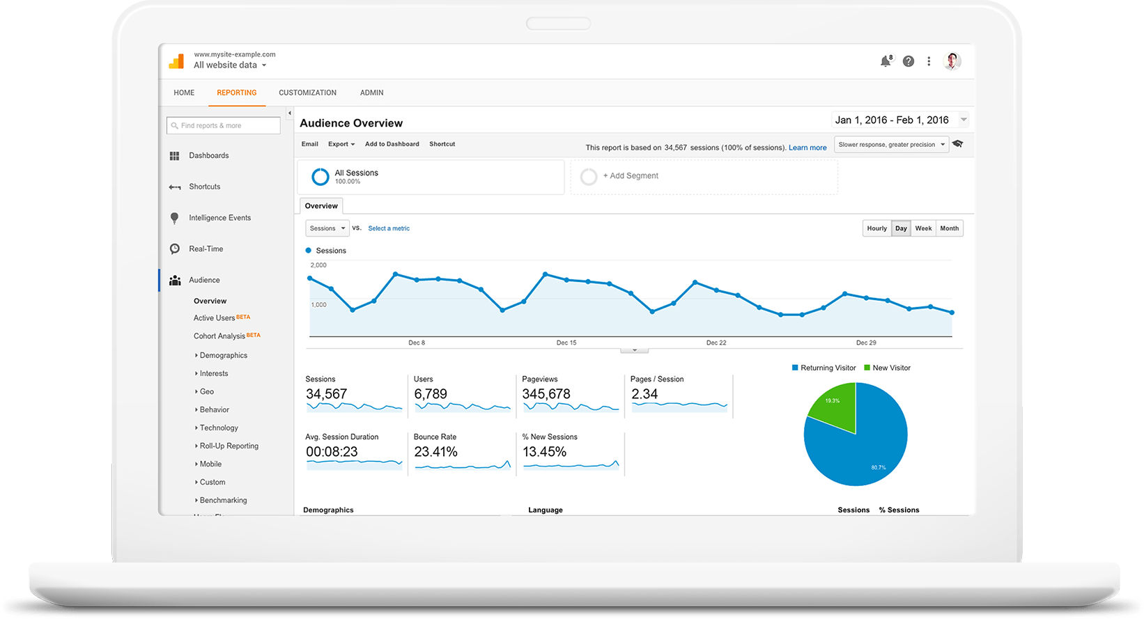 Google Analytics Google Marketing Platform