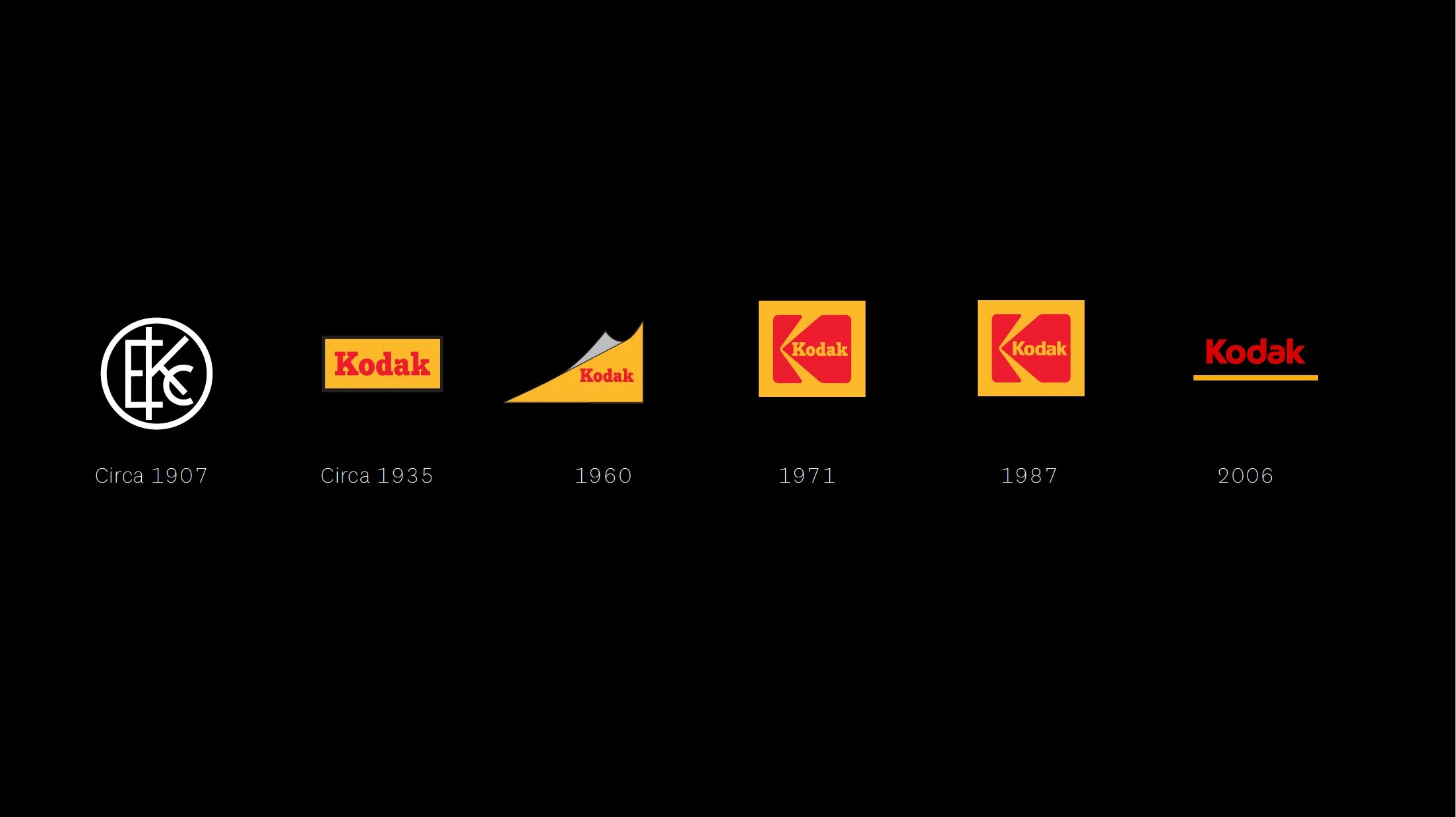 Kodak Logos from 1907 to 2006