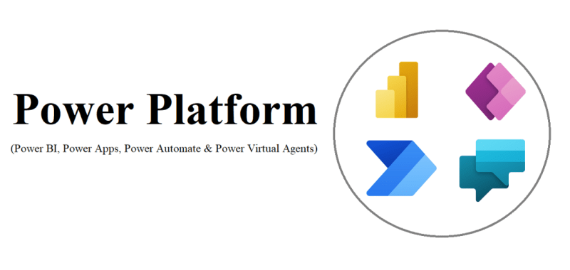 Virtual Power Platform Boot Camp (Power BI, Power Apps, Power Automate, & Power Virtual Agents)
