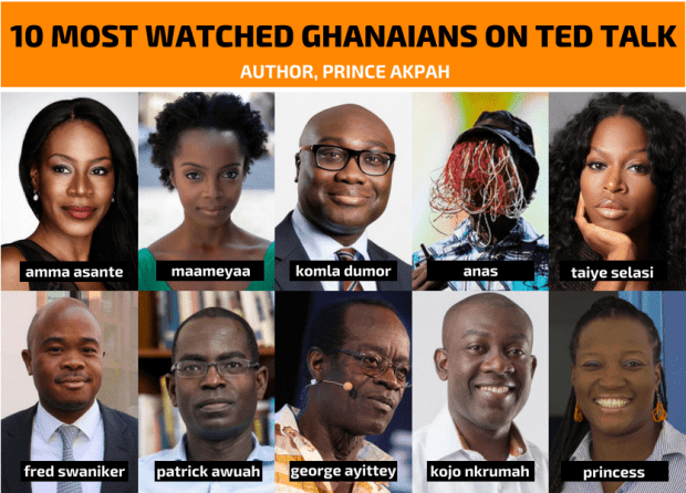 Top 10 Ghanaian Tedx Videos
