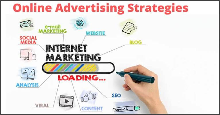 Read more about the article Advertising Strategies