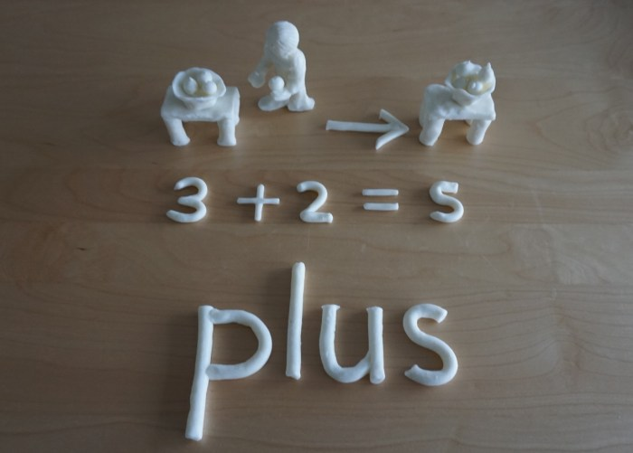 Plus, drie plus drie is vijf uitgebeeld door een man met een mand met appels