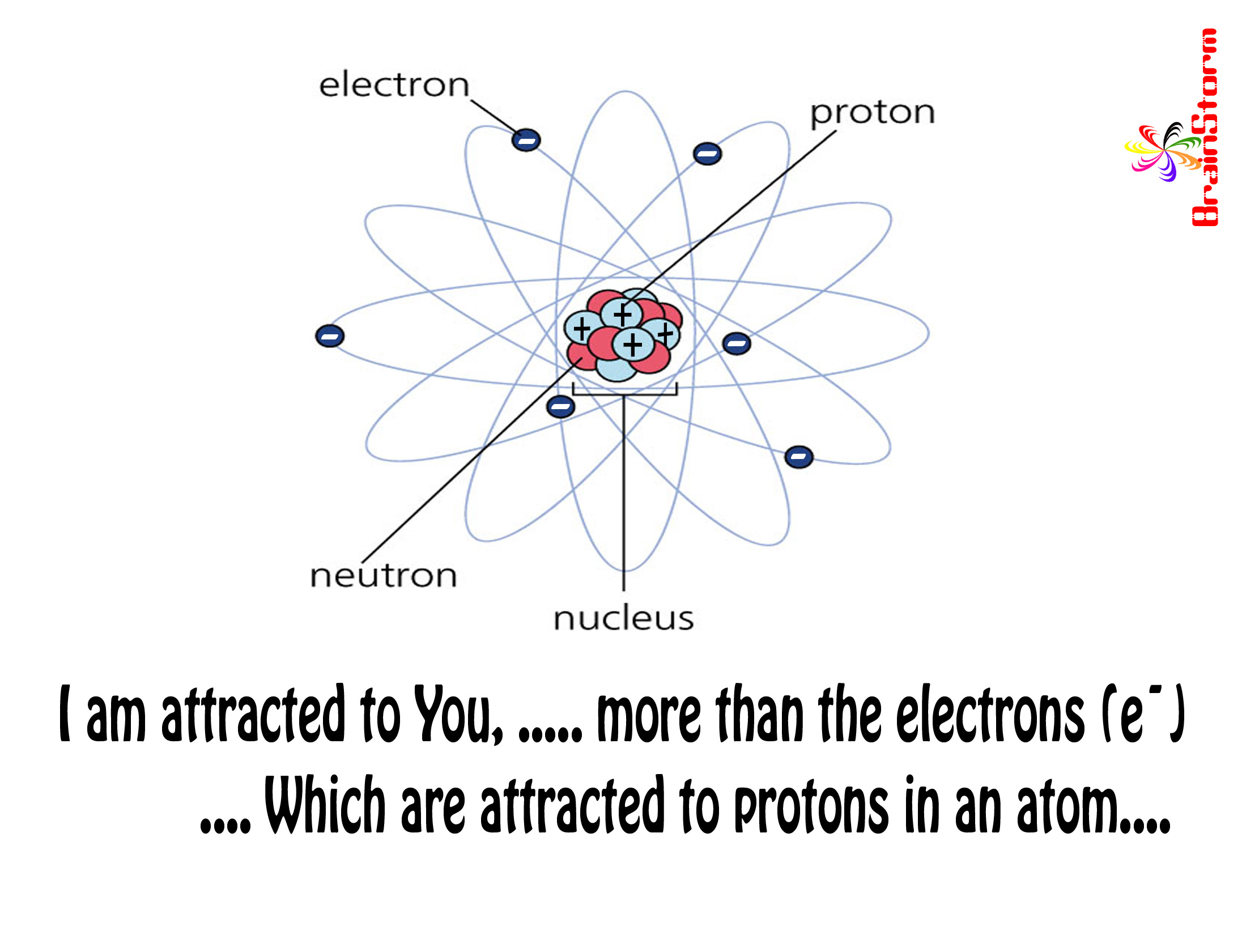 Mg Atom