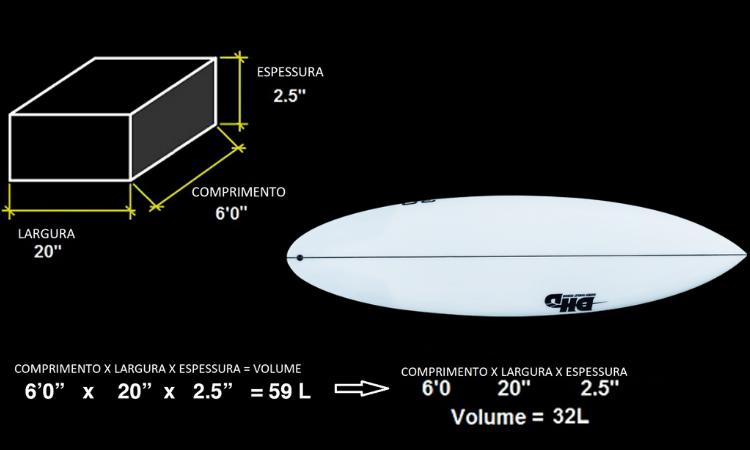 volume prancha