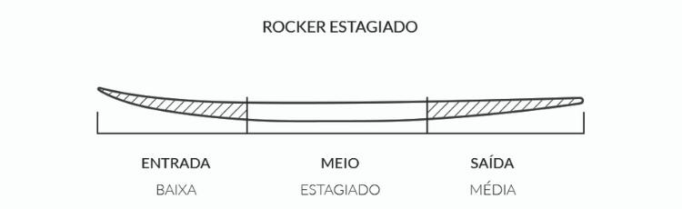 AL Merrick CI Mid rocker