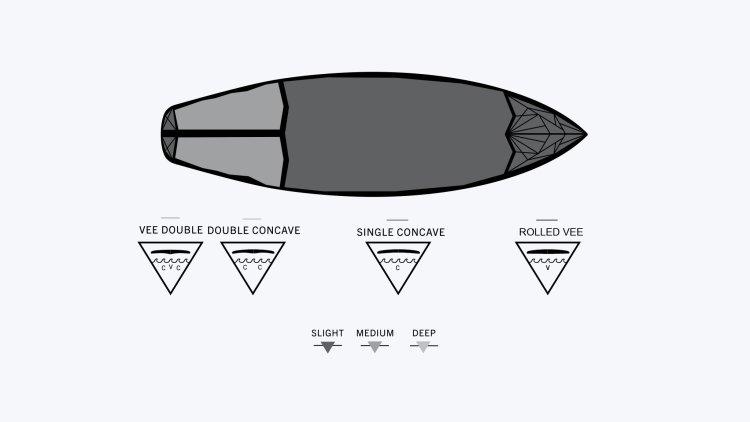 Rad Ripper Concave