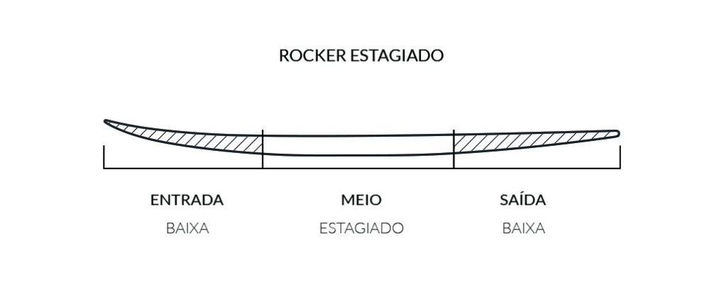 Rocker Hydra