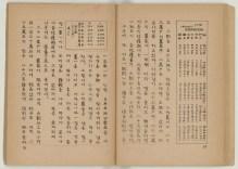 「初等朝鮮地理・全」ゲラ(Prange Call No. 301-0040g) pp. 50-51.
