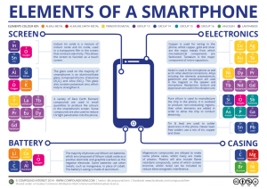The-Chemical-Elements-of-a-Smartphone-v2-1024x724