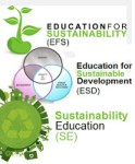 Sustainability Education and Practice